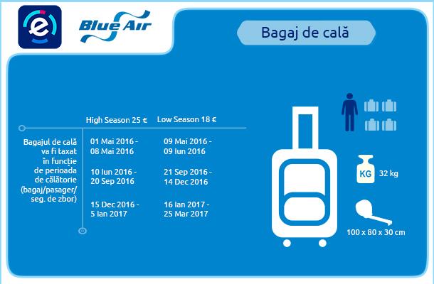 Blue Air Bagaj De Cală Blue Air Dimensiuni și Greutatea