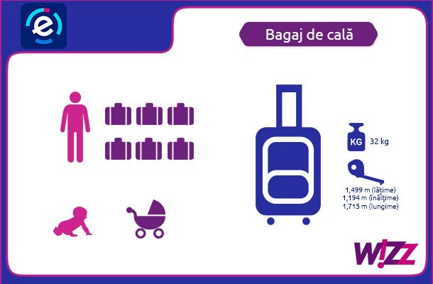 Wizz Air Bagaj De Cală Wizz Air Dimensiuni și Greutatea